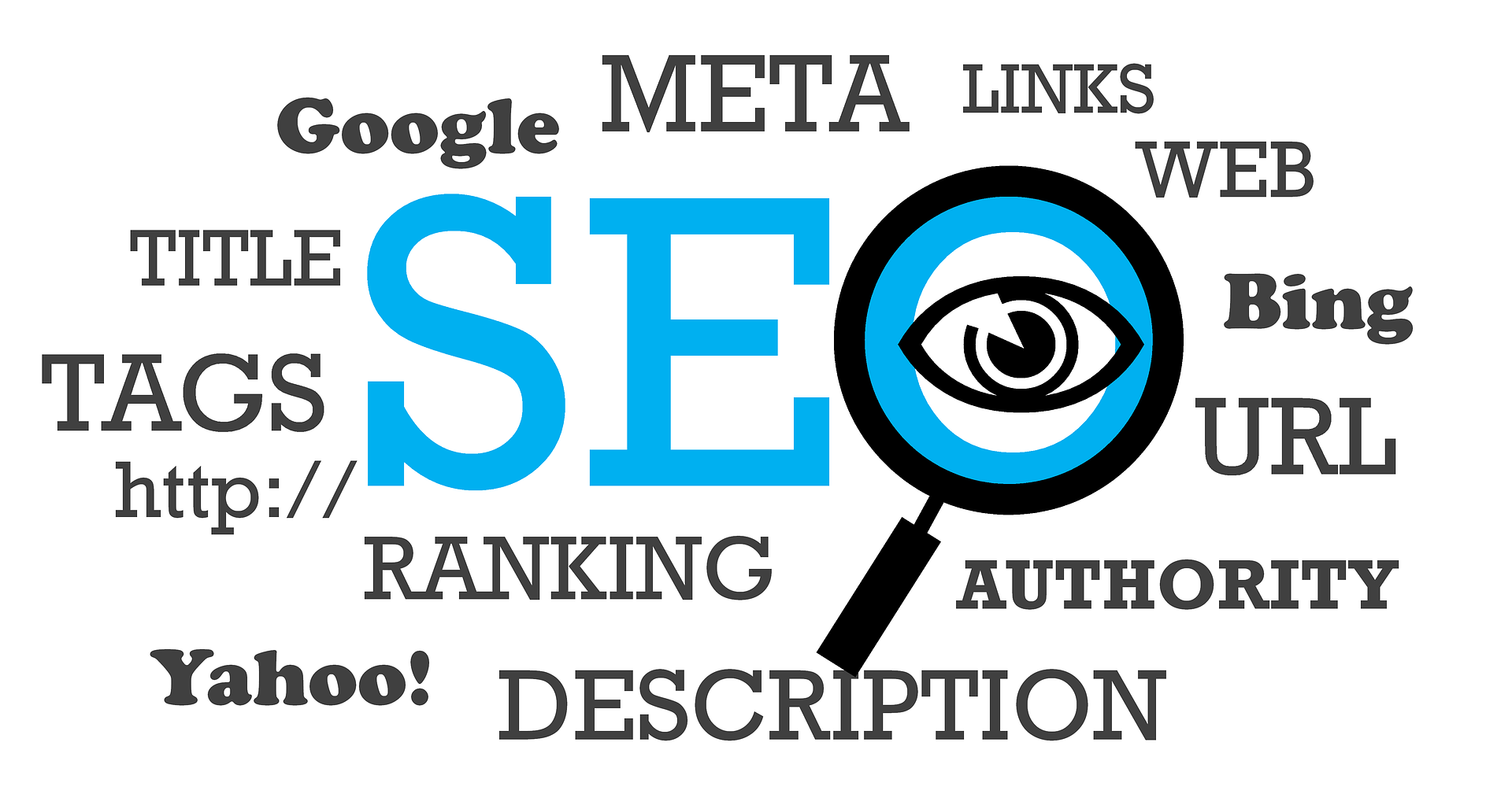 What is SEO? Where to start?